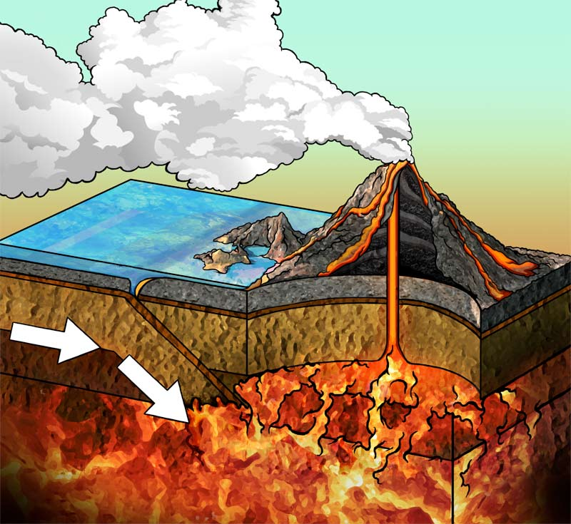 Tectonic plates causing subduction